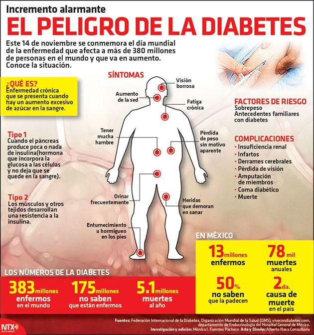 que consecuencias tiene la diabetes mellitus tipo 2