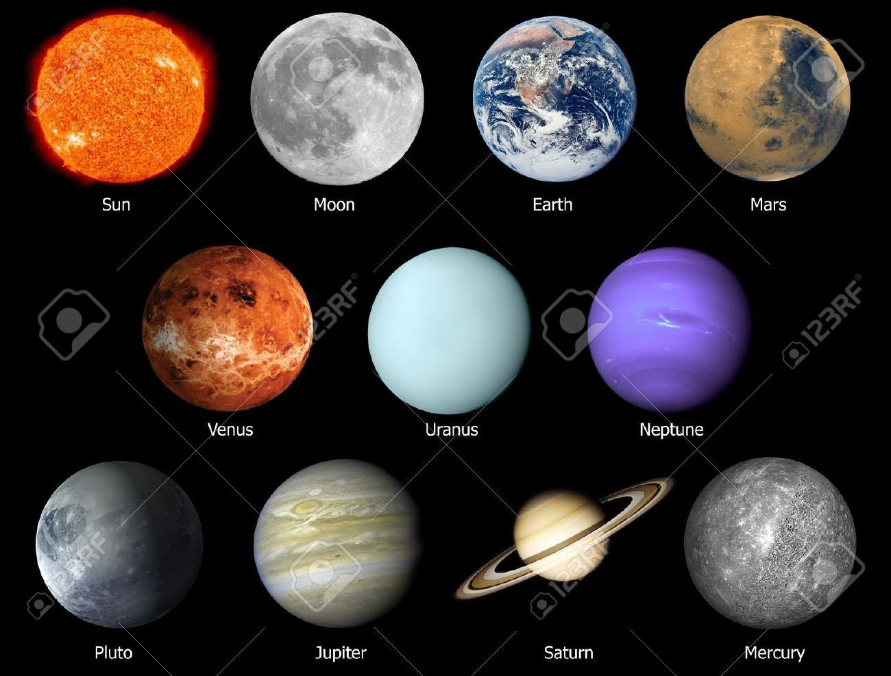 Coloring pictures planets solar system - Image Result For Names Photos Of Each Solar System Planets