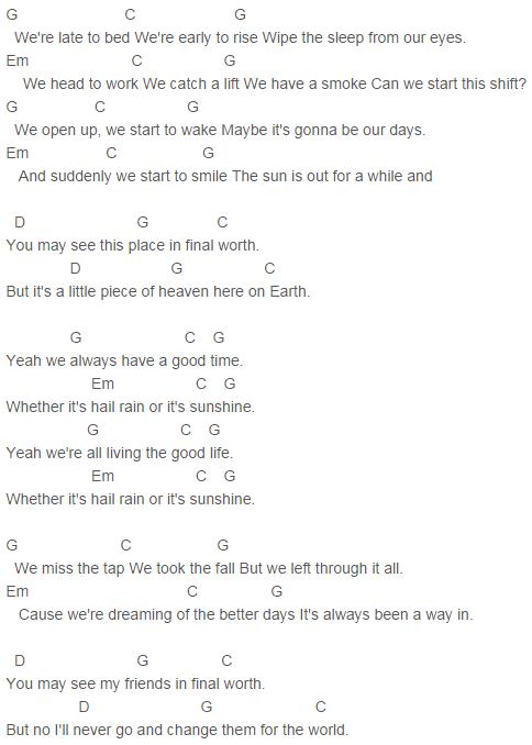 The Script - Hail Rain Or Sunshine Chords Capo 2 | Music | Pinterest ...