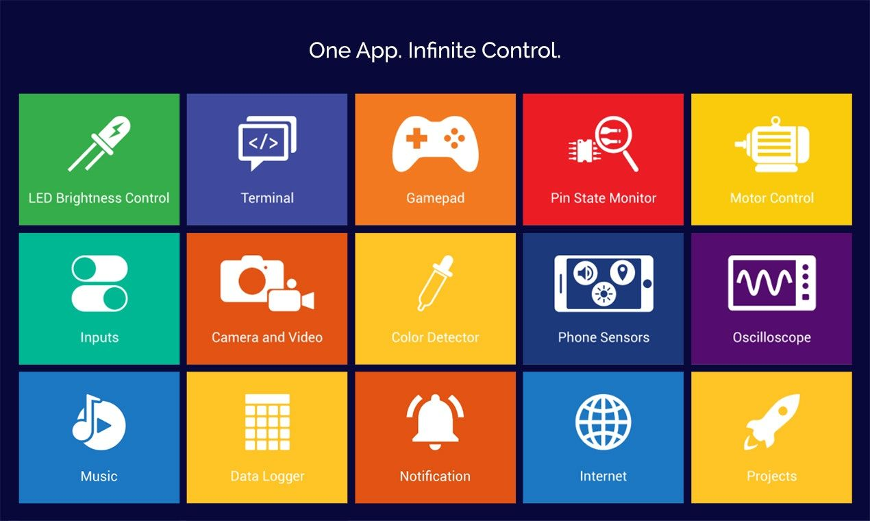 Hot New Product On Product Hunt Dabble Project Interaction Control App For Open Source Hardware Android Open Source Hardware Phone Project Dabble