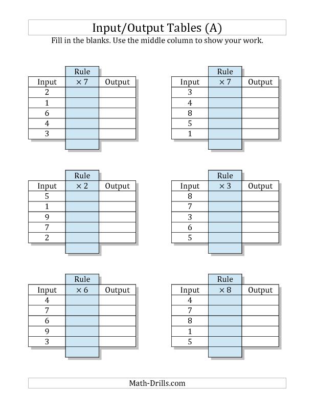 Mixed Operations Worksheet InputOutput Tables – Input Output Tables Worksheets