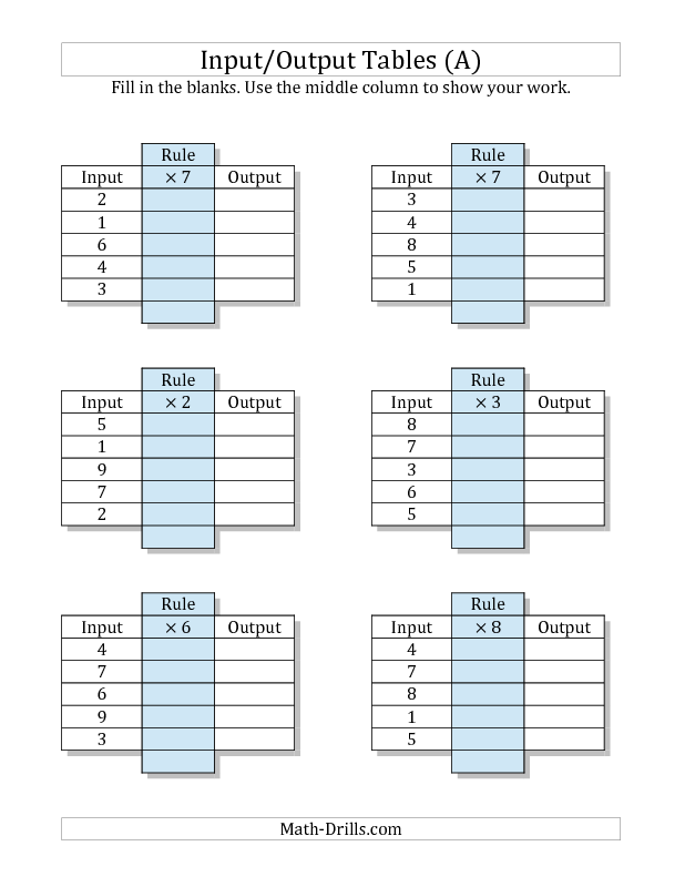 Math Worksheets input and output math worksheets : Mixed Operations Worksheet -- Input/Output Tables ...
