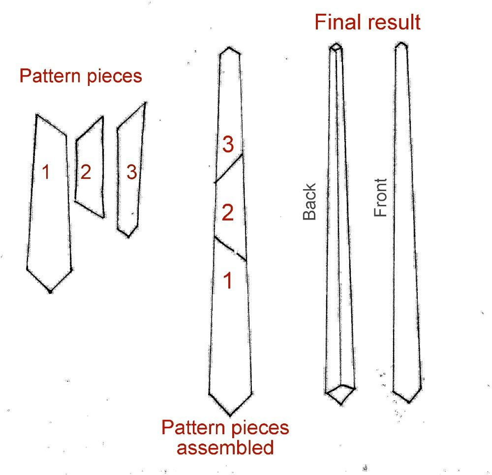 Nakatani tie pattern … | Gravata …