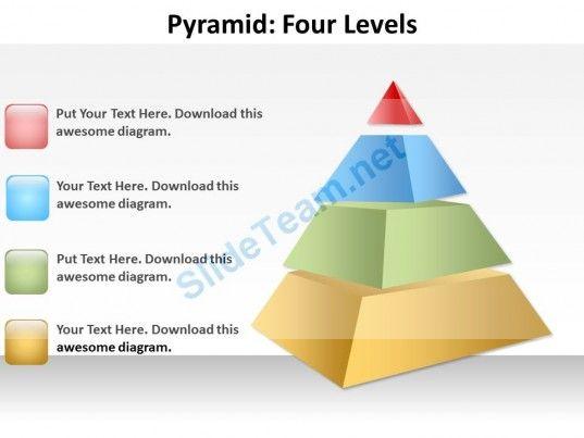 Pyramid four levels ppt slides presentation diagrams templates pyramid four levels ppt slides presentation diagrams templates ccuart Gallery
