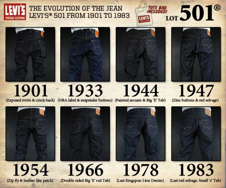 2a4a6342 The Evolution of the Jean Levi's 501 from 1901- 1983. | USEFUL INFO ...