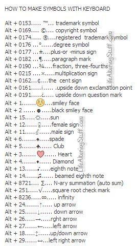 Keyboard Symbols Computer Pinterest Keyboard Symbols Symbols