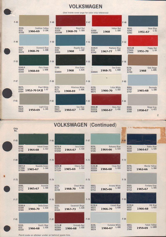 1969 Ac Wiring Diagram El Camino Central Forum Chevrolet in 2020 |  Volkswagen, Volkswagen beetle, Beetle  Pinterest