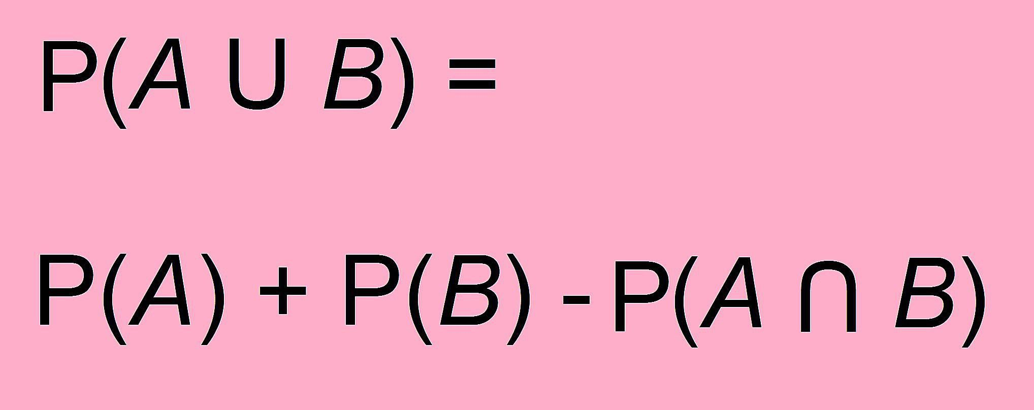 Addition Rules In Probability
