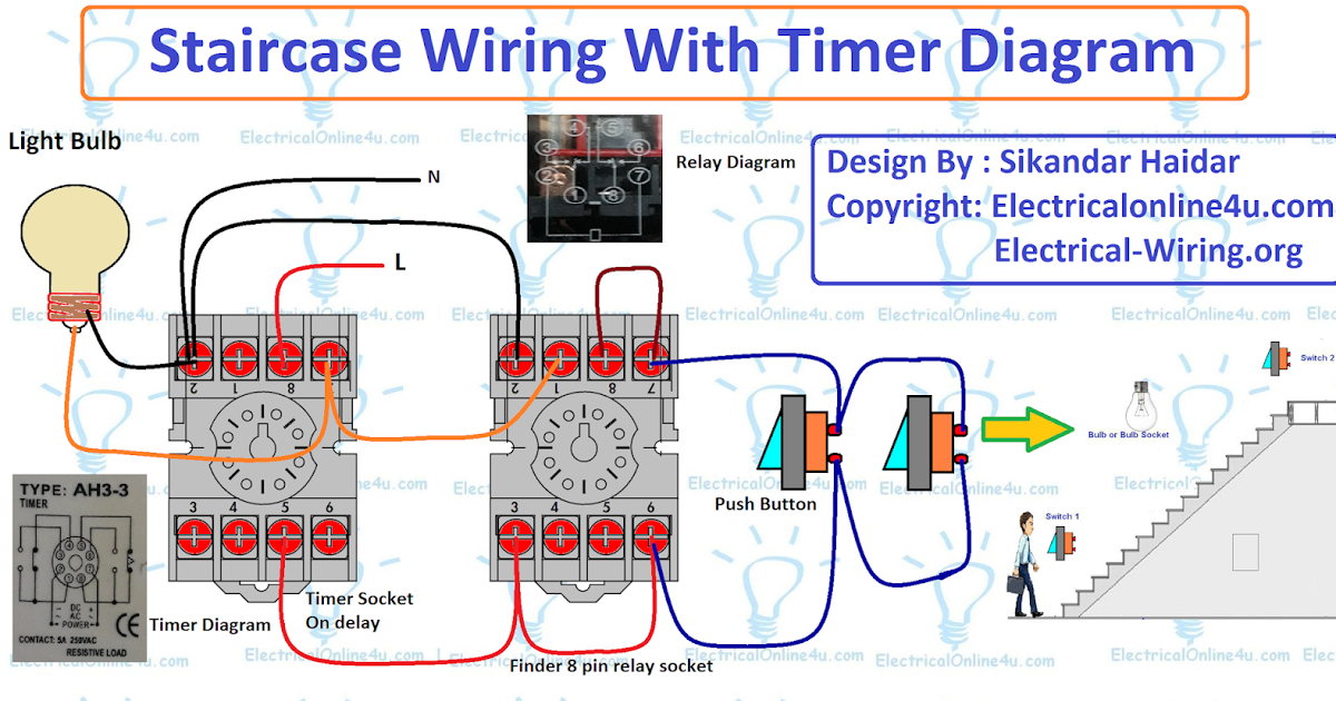 This post is about the staircase timer wiring diagram. In