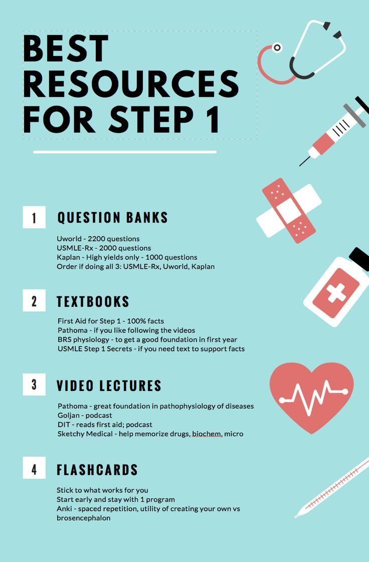 Best Resources For Step 1 Studying | Healthcare