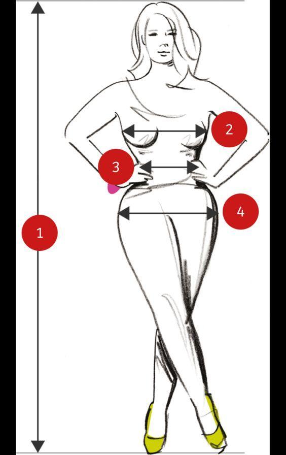 figurtyp rechner fashion tips figurtypen modetipps. Black Bedroom Furniture Sets. Home Design Ideas