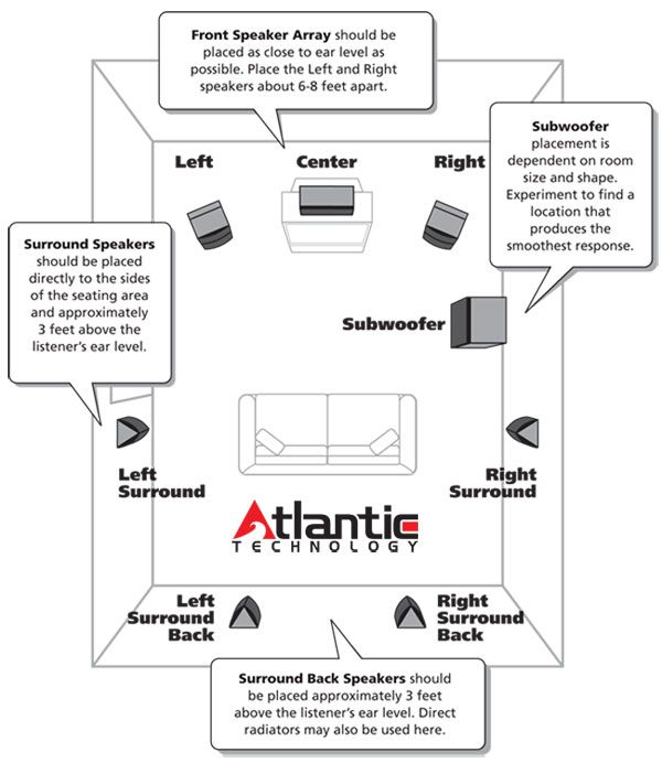 Need help setting up your large home theater system? Check out these ...