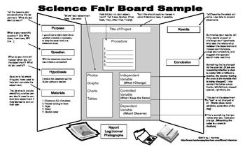 Science experiments template for Science fair labels templates