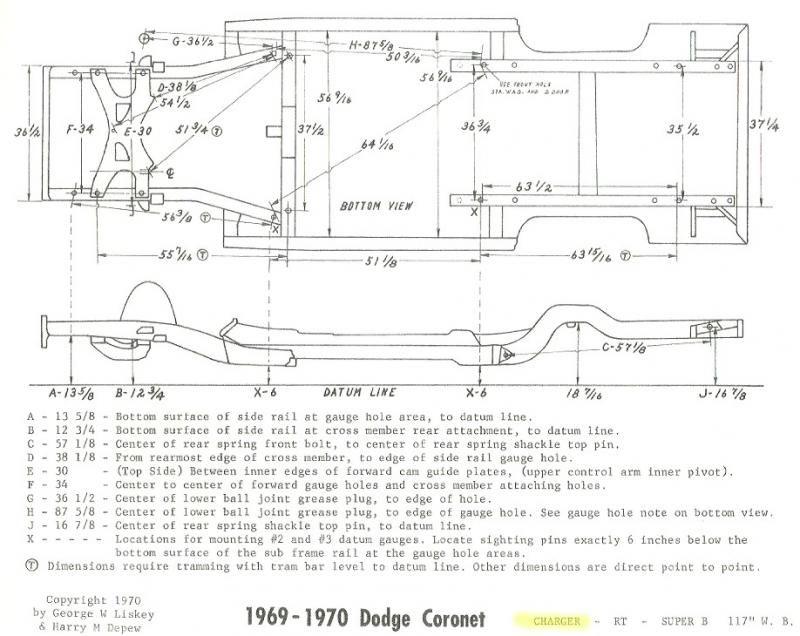 Pin by Jason Kisvarday on 1/8 Scale Chrysler R/C Car