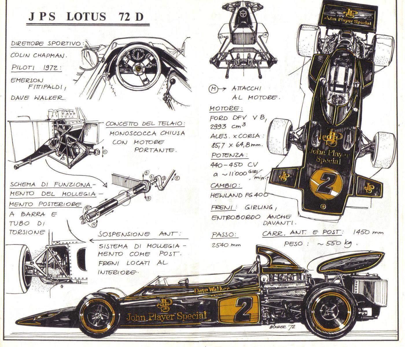 Pin By Bruce Jones On Racing Car Line Drawings