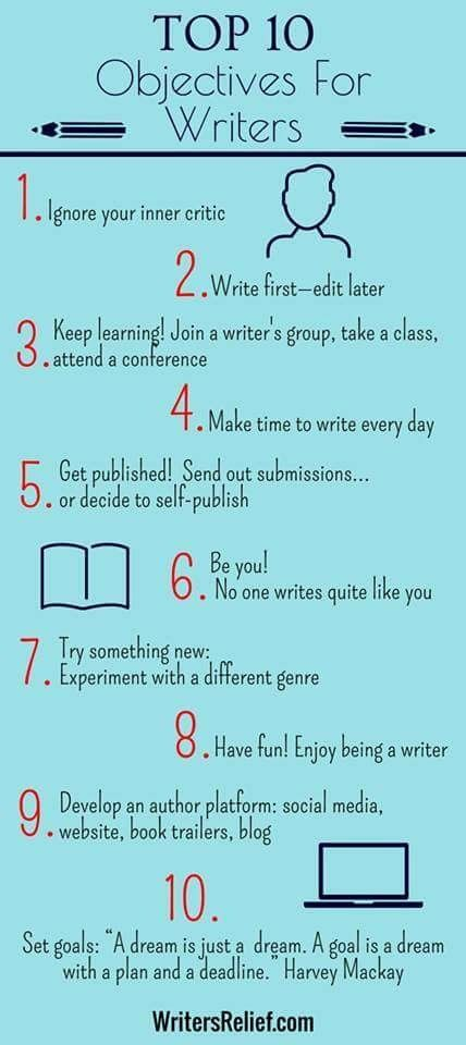 10 Objectives to follow when writing. 1 is particularly