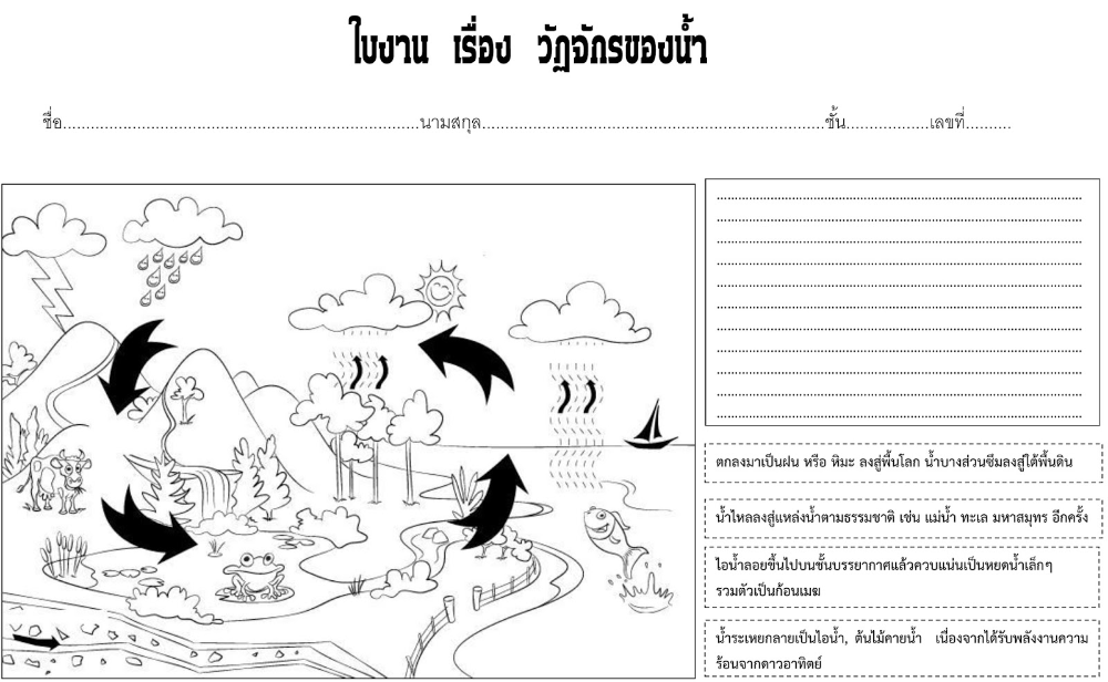 Earth Day Coloring Page We Love Earth Earth Day Coloring Pages Coloring Pages Earth Coloring Pages