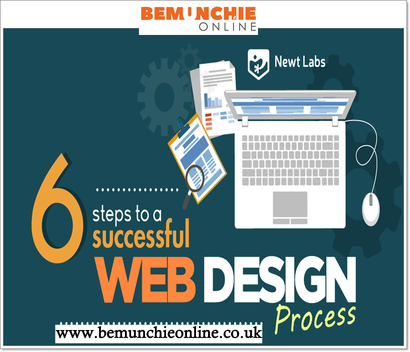 Affordable Web Design Company Fun Website Design Website Design Services Website Design