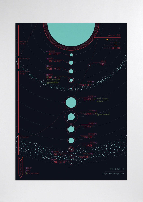 太陽系のインフォグラフィック かっこいい ソーラーシステム