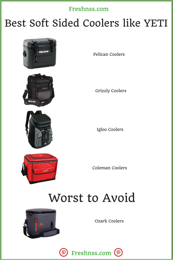 8 Best Yeti Alternative Coolers Plus 2 To Avoid 2020 Buyers Guide Freshnss Coolers Like Yeti Soft Sided Coolers Cooler