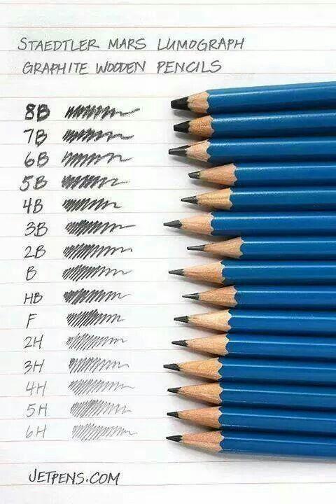 Los Numeracion De Los Lapices Del Mas Blando Al Mas Duro Drawings Drawing Techniques Pencil Art Drawings