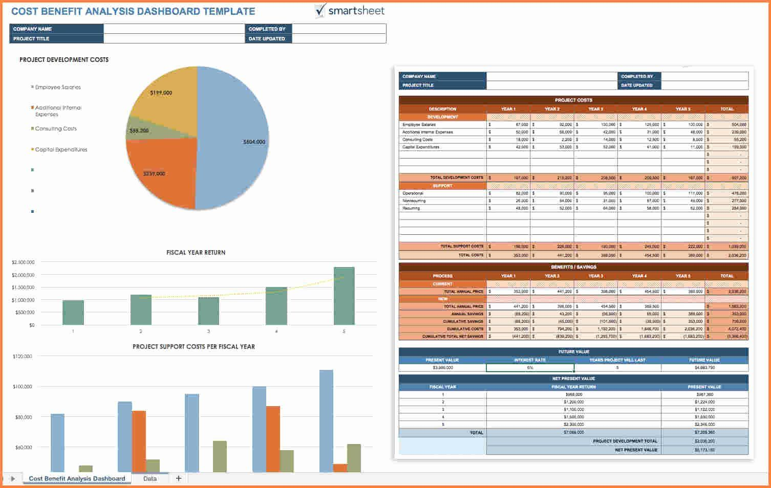 Cost Benefit Analysis Template Excel Awesome 2 How To Make A Cost Analysis Spreadsheet Spreadsheet Template Excel Spreadsheets Excel Budget Template Cost benefit analysis template excel