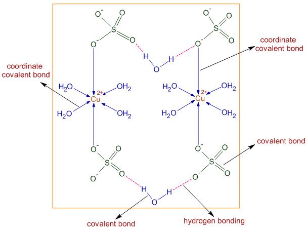 Types Of Chemical Bonds Mcq Iit Jee Neet Adichemistry Chemical Bond Covalent Bonding Ionic Bonding