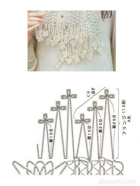10 Patrones Pañuelos Cadenetas - Patrones Crochet | Instrucciones ...