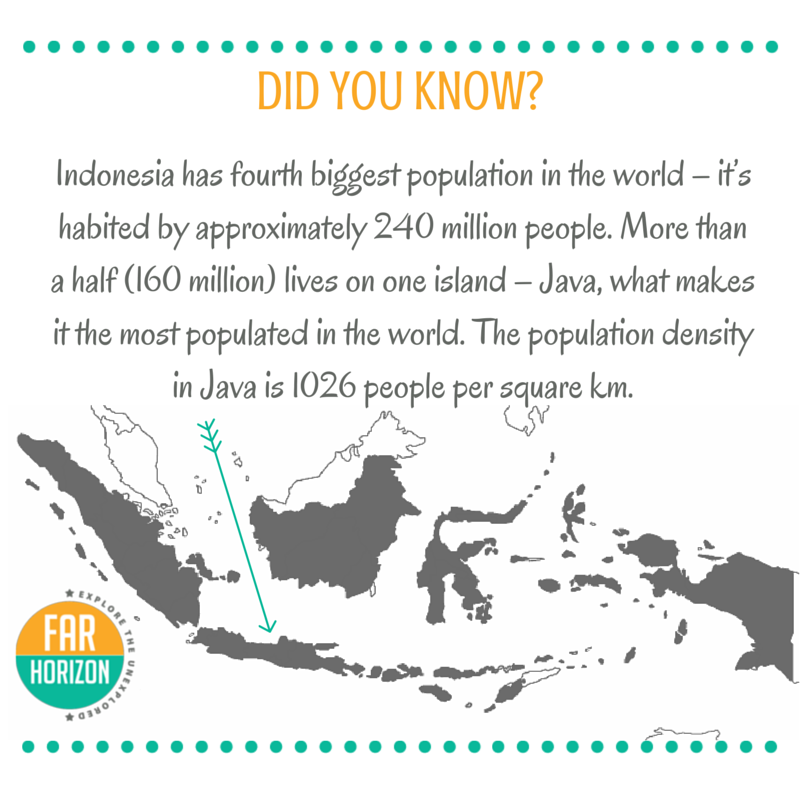 Far Horizon Explore The Unexplored Indonesia Facts Indonesia Belajar Bahasa