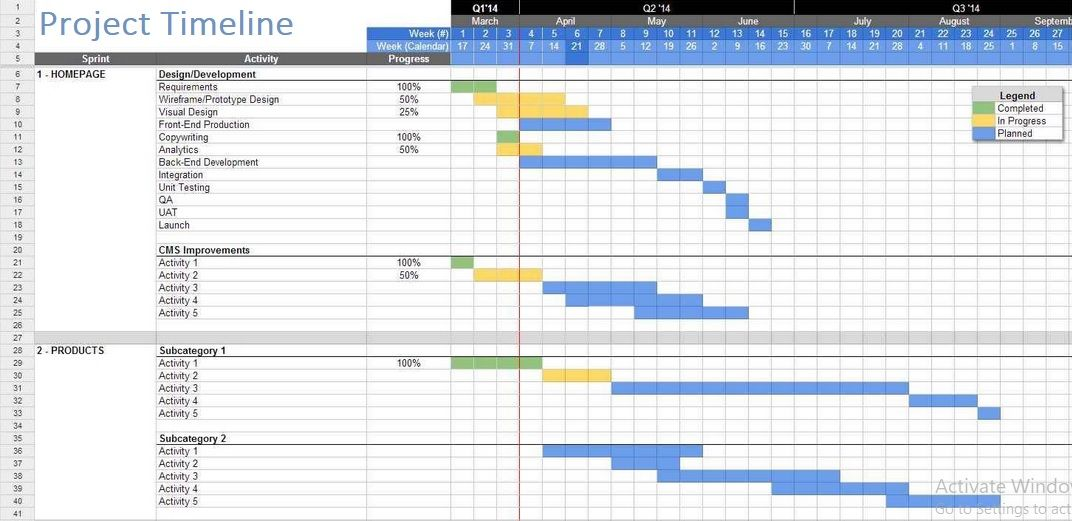 Get Project Timeline Template Excel ProjectTactics Project