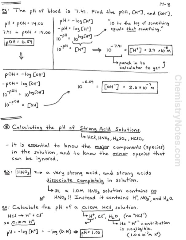 Pin On Chemistry Notes Basic chemistry worksheets with answers
