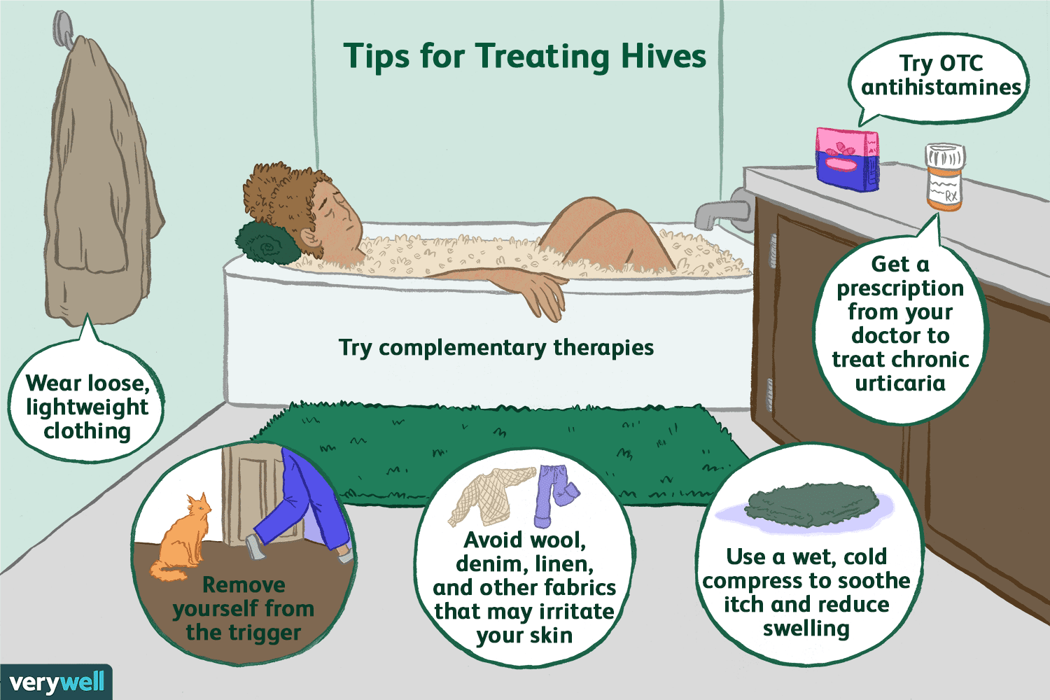 How You Should Treat Hives Effectively Urticaria Complementary