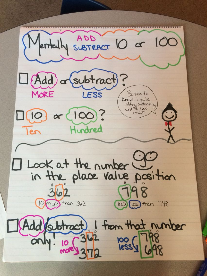 Mentally Add Subtract 10 Or 100 Nbt 2 8 Math Anchor Charts Math Math Anchor Chart [ 1136 x 852 Pixel ]