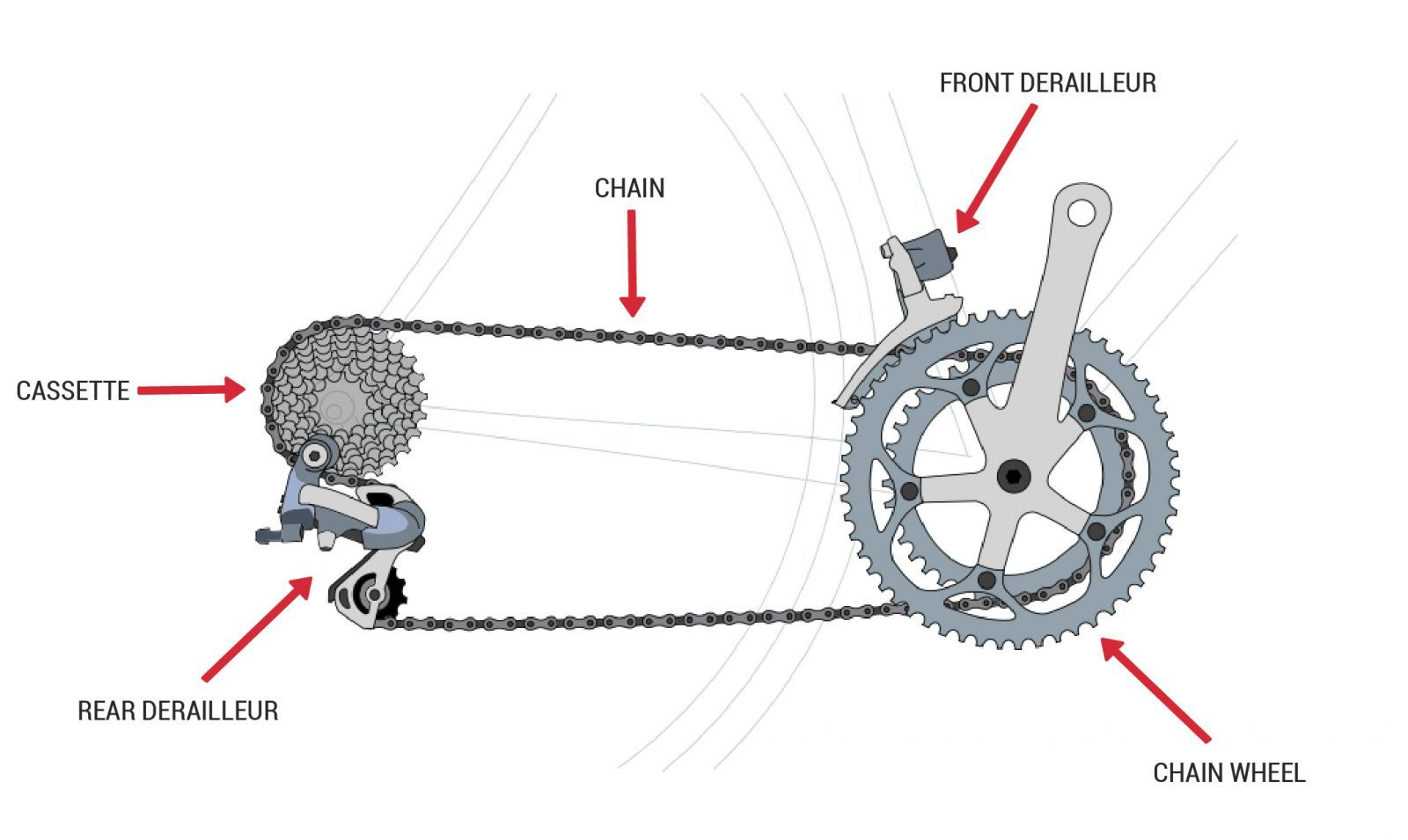 how to change gears on a road bike trek