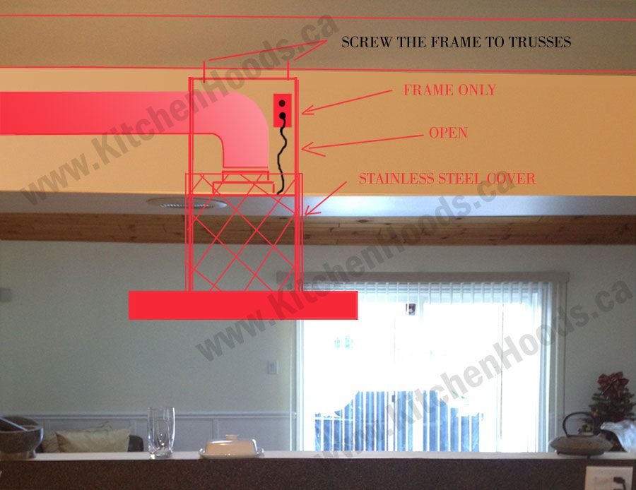 Isand Hood Installed In Bulkhead Or Dropped Ceiling Ceiling