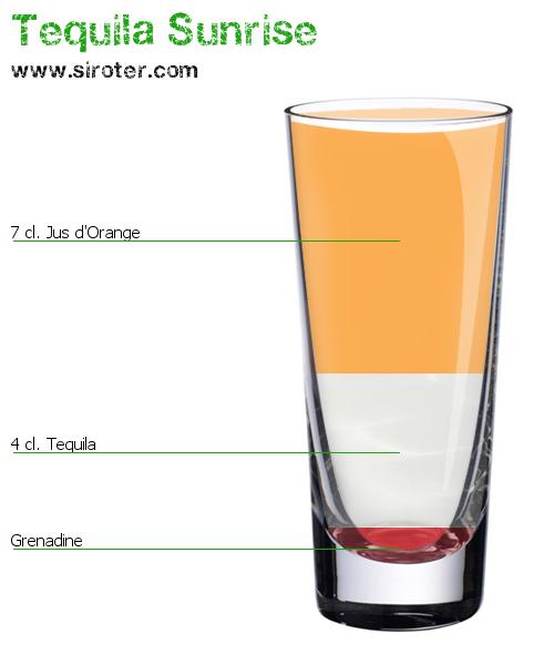 Cocktail tequila sunrise recette pr paration et avis for Cocktail preparation