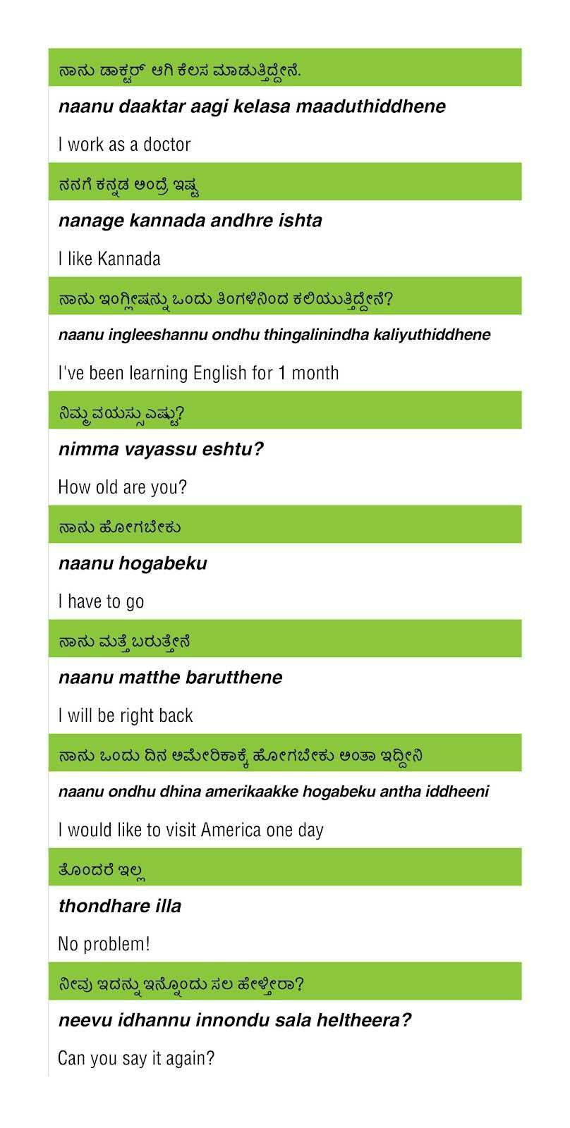 Pin By Khan On Kannada Language In 2021 Learn A New Language Kannada Language Learn English [ 1600 x 808 Pixel ]