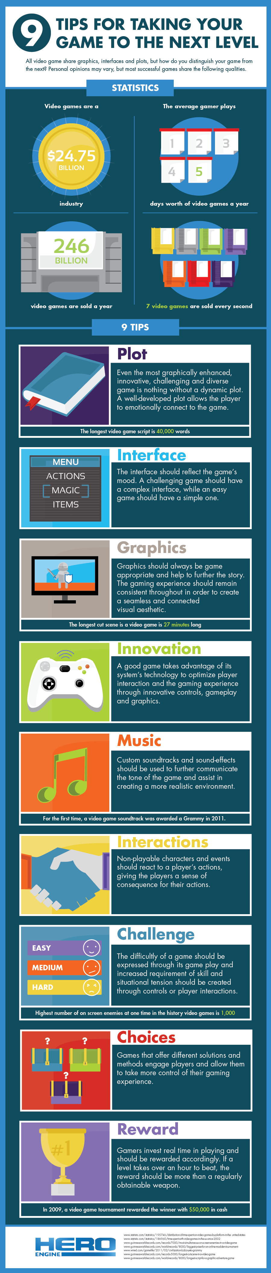 The 9 tips for a better game development Video game