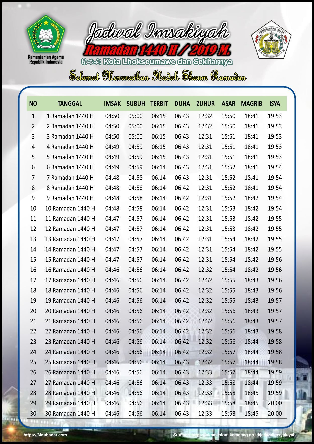 Jadwal Imsakiyah Ramadhan 1439 H 2018 M