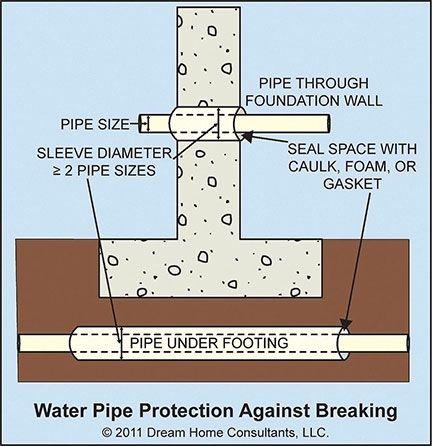 Pin On Home Renovations