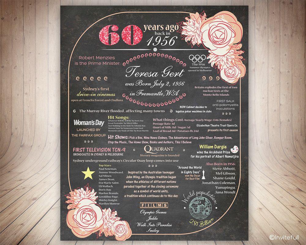 Au 60th birthday giftpersonalized 1956 birthday sign