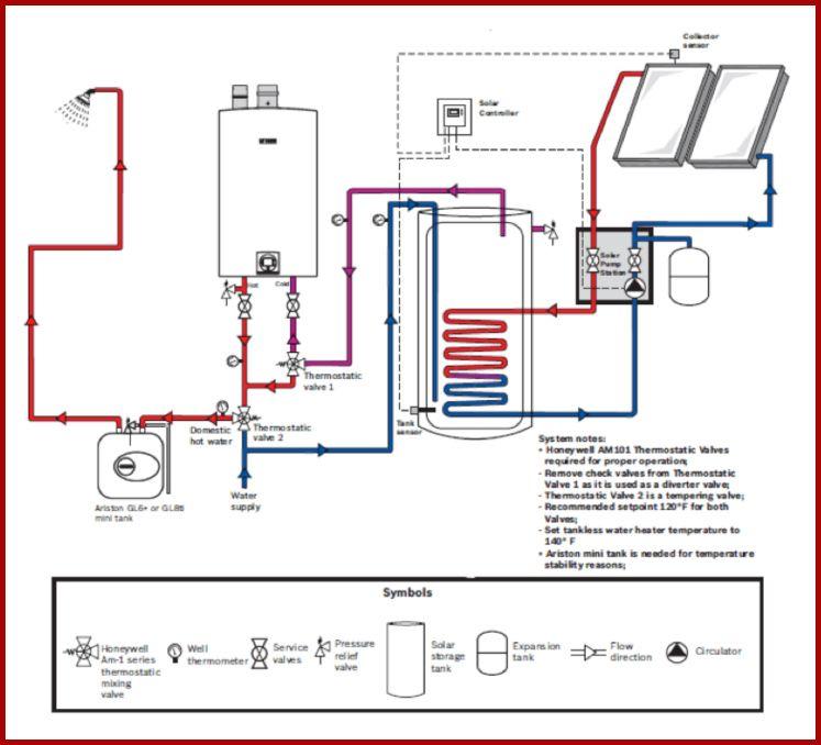 Solar Dhw Diagram Technical Illustration Pinterest