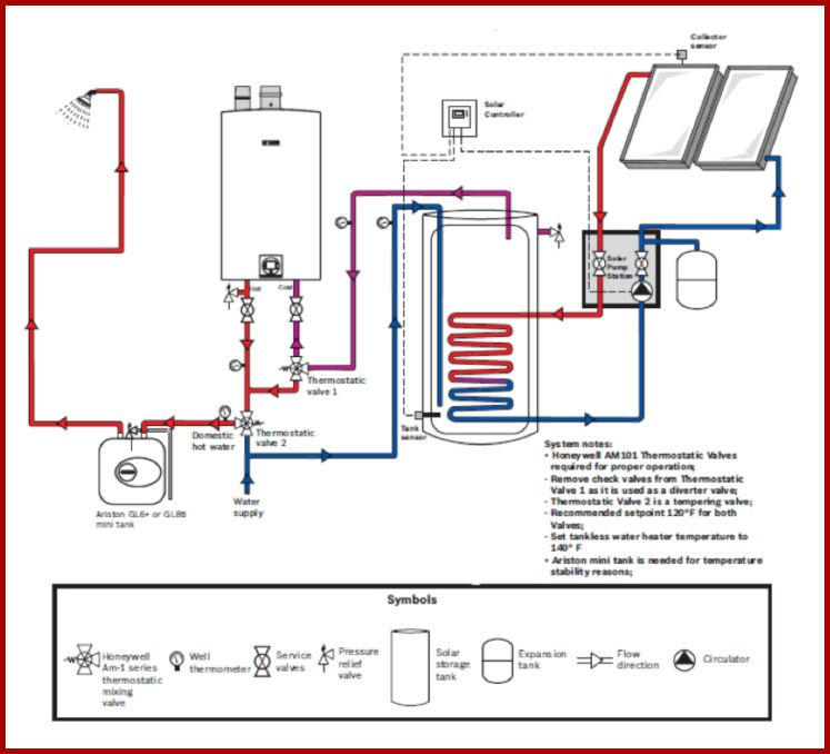 Solar Dhw Diagram With Images Solar Water Heater Solar Water