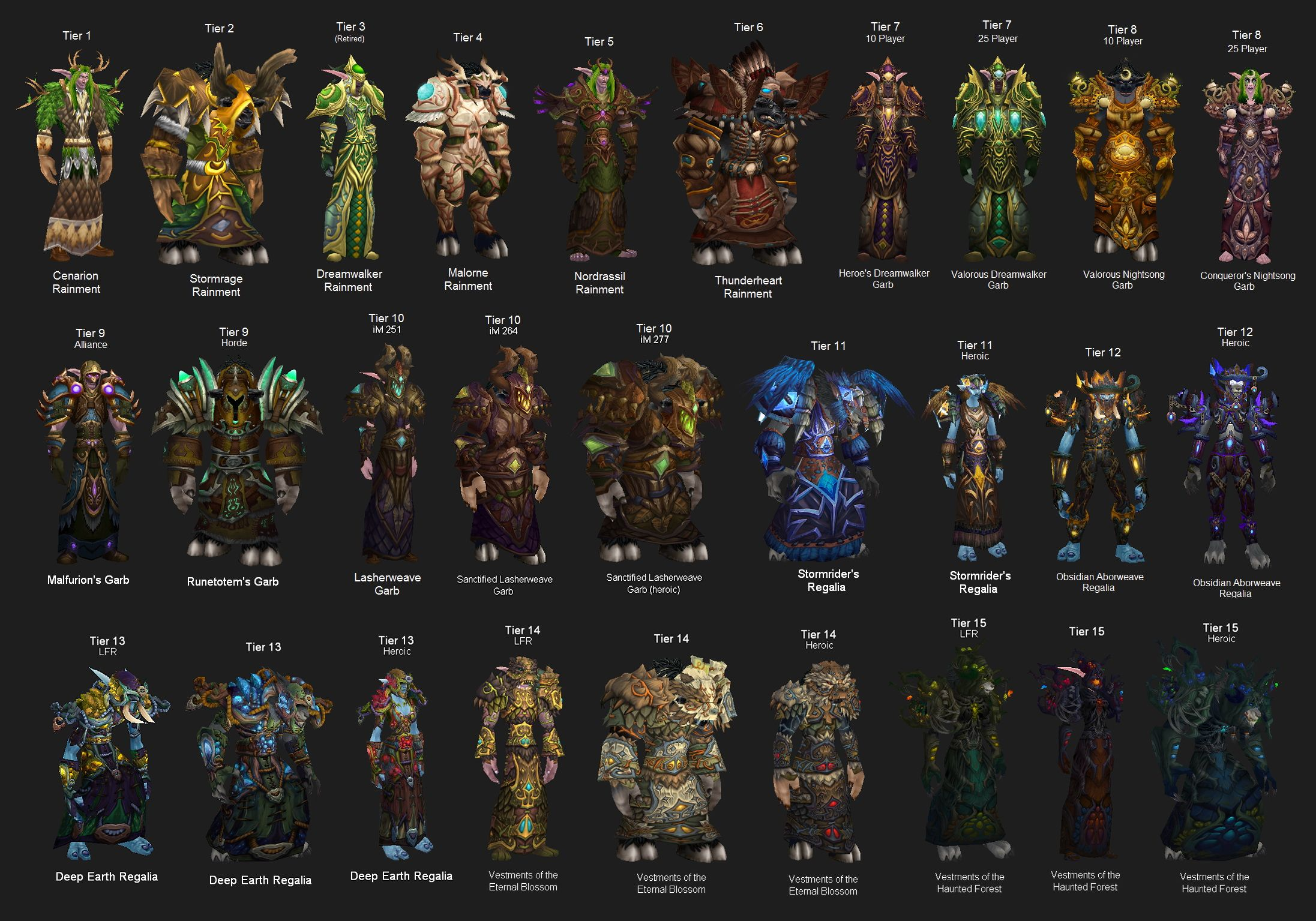Druid Tier Sets Game World Of Warcraft Druid World Of Warcraft