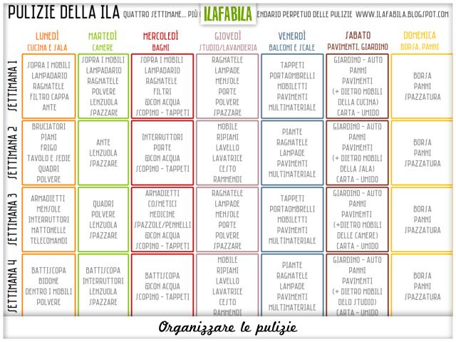 spesso Blog su Fai da Te, Autoproduzione, Toscana, Ricette di Cucina  CJ09