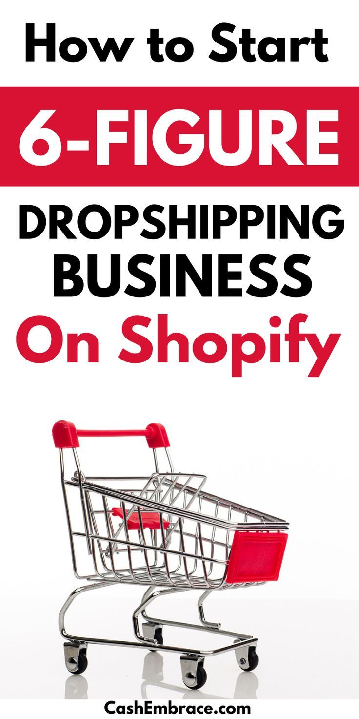 What Is Shopify And How Does It Work Guide For