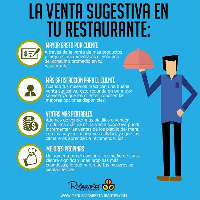 Como aplicar la venta Sugestiva en tu Restaurante | Menus de ...