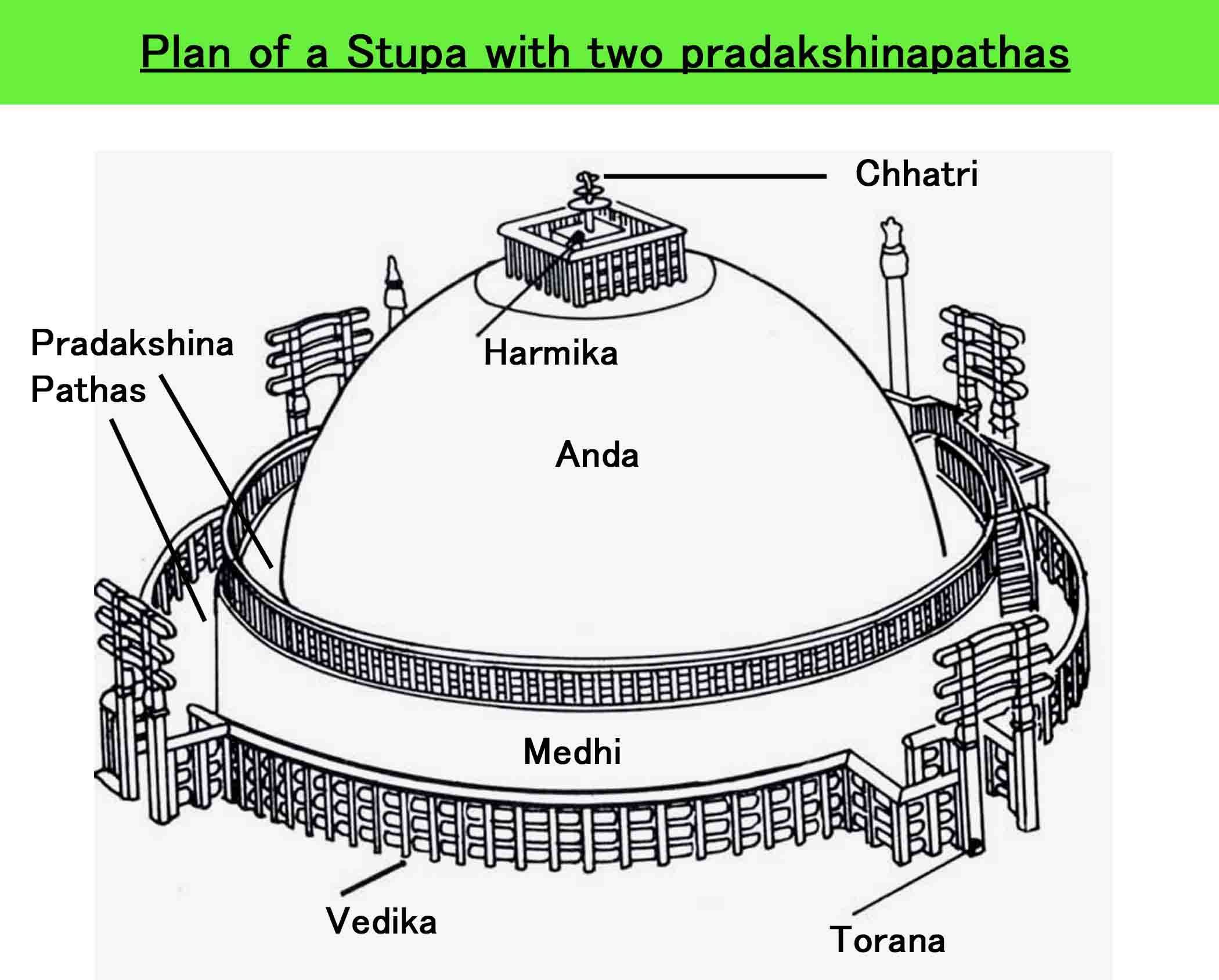 sanchi stupa plan india pinterest madhya pradesh