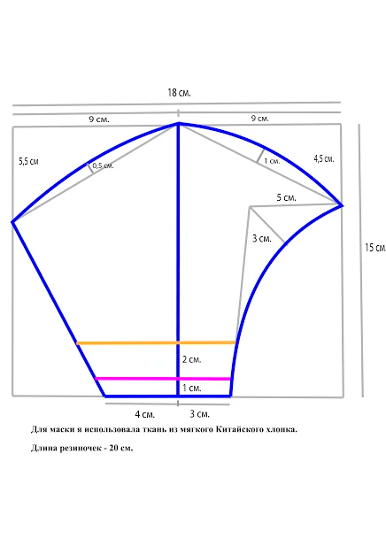 Masque de bricolage, pattern.jpg – Goo …   – Техника шитья