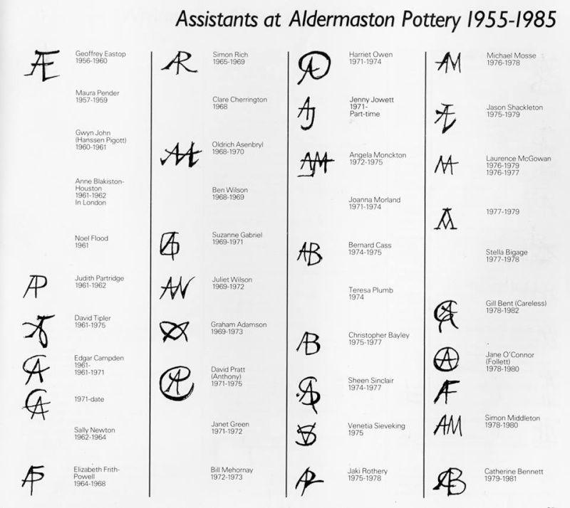 Aldermaston Pottery Page 2 Ceramics Pinterest
